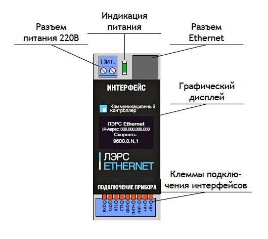 Внешний вид контроллера лэрс ethernet