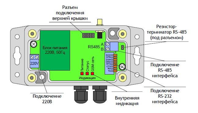 Разъемы и интерфейсы подключения контроллера ЛЭРС GSM Lite Pro