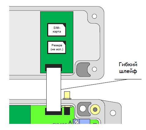 Разъем установки SIM-карты контроллера ЛЭРС GSM LitePro
