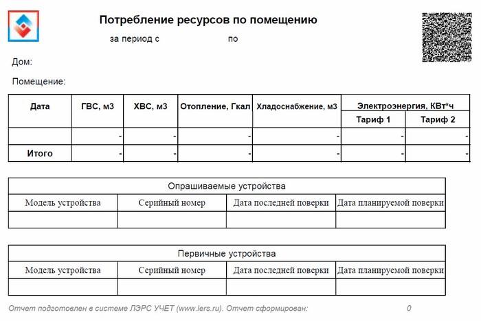 Отчетная форма ЛЭРС - Потребление ресурсов в помещении дома