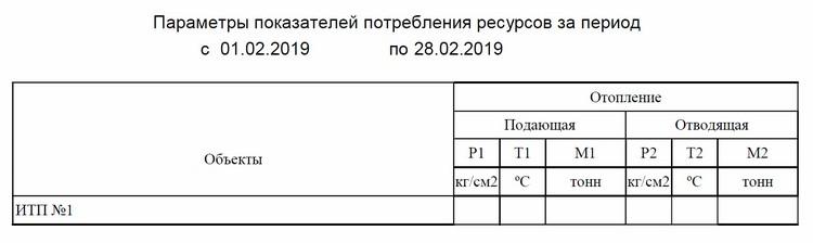 Отчетная форма ЛЭРС - Отчет с фиксированным набором объектов учета