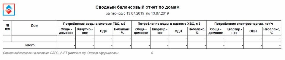 Отчетная форма ЛЭРС - Сводный балансовый отчет по домам