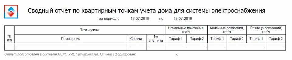 Отчетная форма ЛЭРС - Сводный отчет по квартирным точкам учета дома для системы электроснабжения
