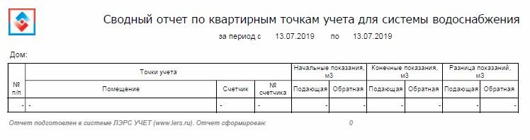 Отчетная форма ЛЭРС - Сводный отчет по квартирным точкам учета для системы водоснабжения