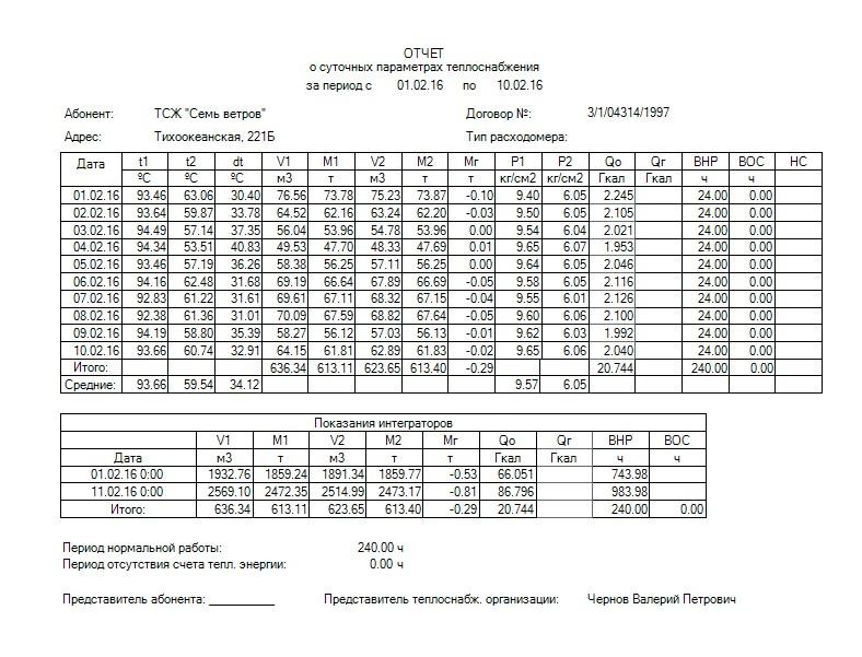 Отчет лэрс для ВКТ7 НС (VKT7Easy2)