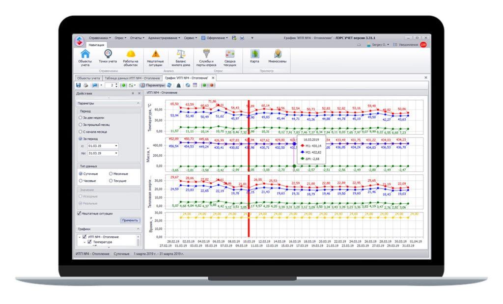 Отображение параметров энергопотребления приборов учета в виде графиков
