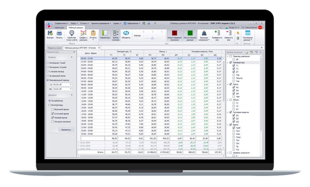 Отображение параметров приборов учета в таблице ЛЭРС УЧЕТ